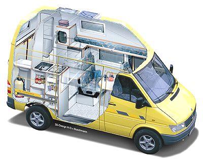 cs reisemobile wohnmobil amigo auf basis von mb sprinter. Black Bedroom Furniture Sets. Home Design Ideas